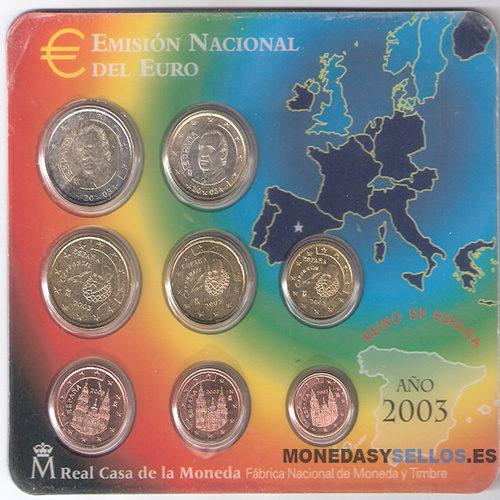 Euroset-2003